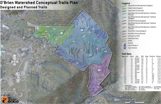 Conceptual trail plan for the Unicoi County Bike Park at the O'Brien Watershed